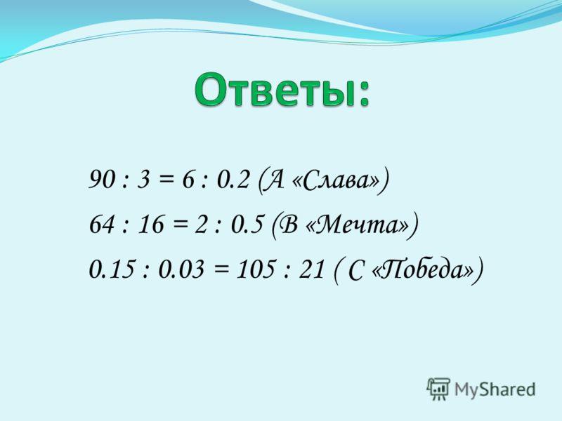90 : 3 = 6 : 0.2 (А «Слава») 64 : 16 = 2 : 0.5 (В «Мечта») 0.15 : 0.03 = 105 : 21 ( С «Победа»)