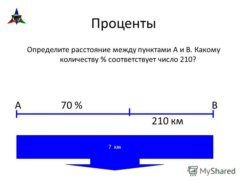 Проценты Определите расстояние между пунктами А и В. Какому количеству % соответствует число 210? А 70 % В 210 км ? км