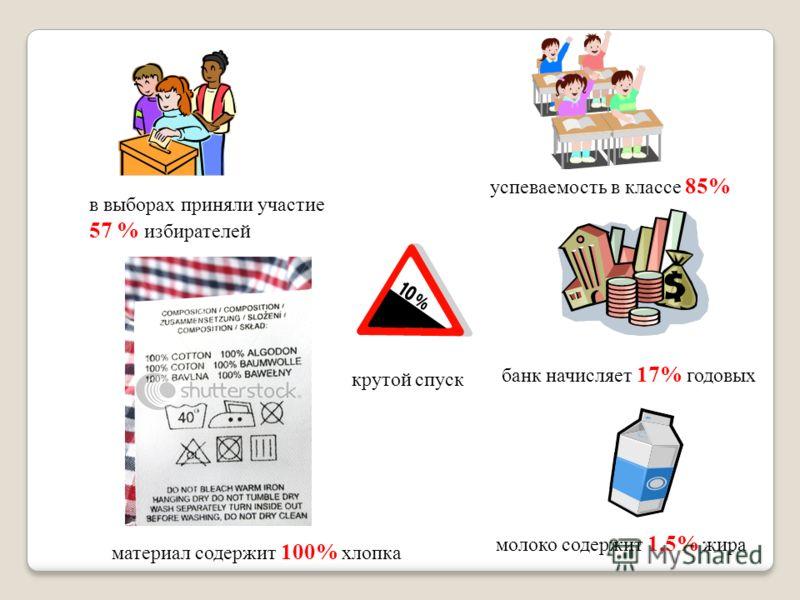 в выборах приняли участие 57 % избирателей успеваемость в классе 85% банк начисляет 17% годовых молоко содержит 1,5% жира материал содержит 100% хлопка крутой спуск