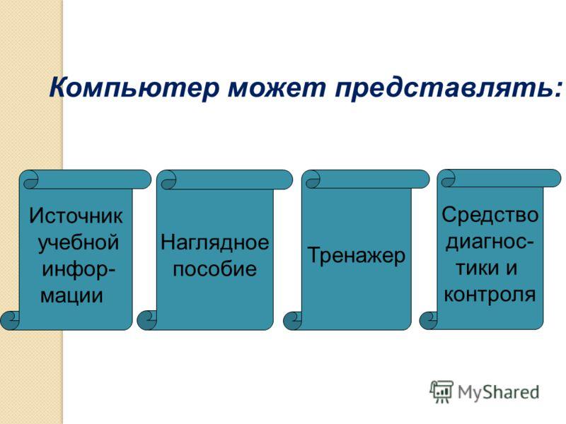 Компьютер может представлять: Источник учебной инфор- мации Наглядное пособие Тренажер Средство диагнос- тики и контроля