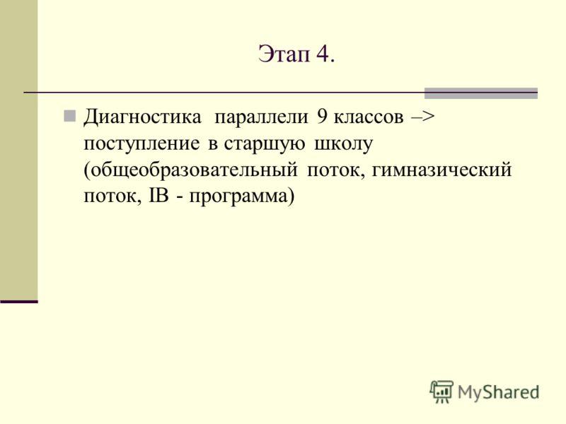 Этап 4. Диагностика параллели 9 классов –> поступление в старшую школу (общеобразовательный поток, гимназический поток, IB - программа)