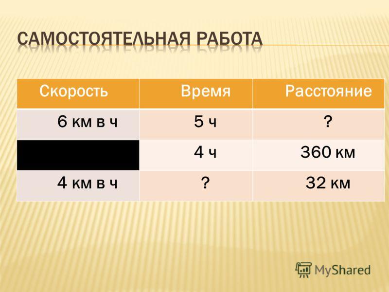 СкоростьВремяРасстояние 6 км в ч5 ч? ?4 ч360 км 4 км в ч?32 км