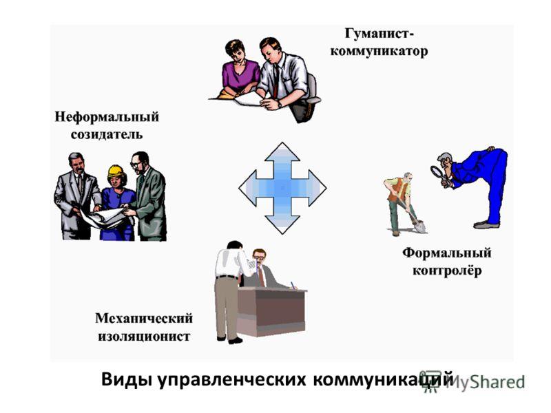 Виды управленческих коммуникаций