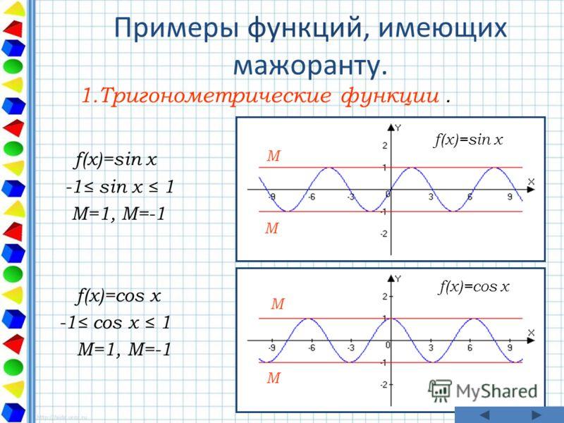 Примеры функций, имеющих мажоранту. 1.Тригонометрические функции. f(x)=sin x -1 sin x 1 M=1, M=-1 f(x)=cos x -1 cos x 1 M=1, M=-1 f(x)=sin x f(x)=cos x M M M M