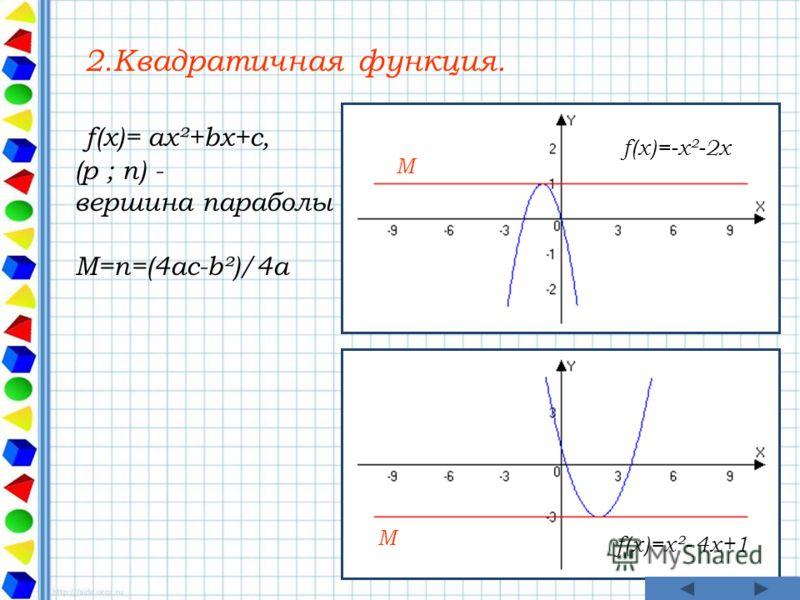 2.Квадратичная функция. f(x)= ax²+bx+c, (p ; n) - вершина параболы M=n=(4ac-b²)/4a f(x)=-x²-2x M M f(x)=x²- 4x+1