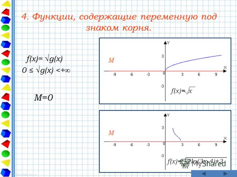 4. Функции, содержащие переменную под знаком корня. f(x)= g(x) 0 g(x)