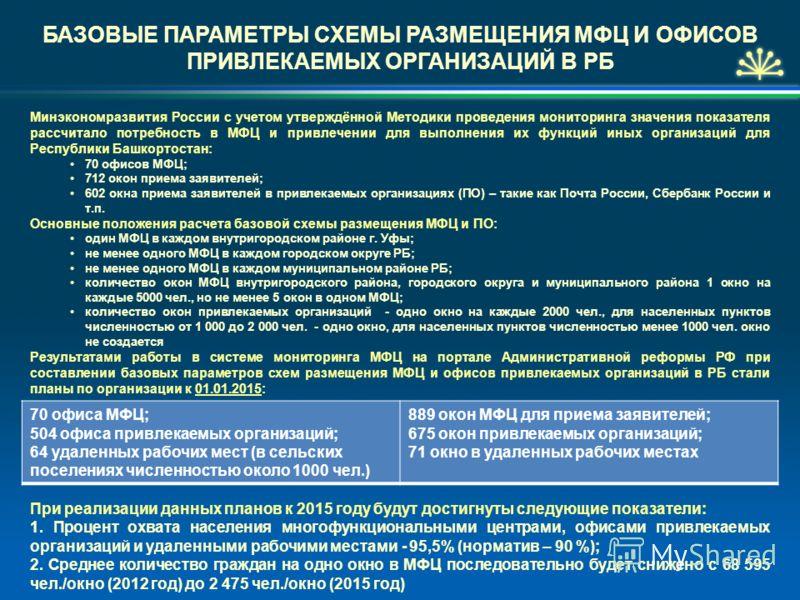 БАЗОВЫЕ ПАРАМЕТРЫ СХЕМЫ РАЗМЕЩЕНИЯ МФЦ И ОФИСОВ ПРИВЛЕКАЕМЫХ ОРГАНИЗАЦИЙ В РБ Минэкономразвития России с учетом утверждённой Методики проведения мониторинга значения показателя рассчитало потребность в МФЦ и привлечении для выполнения их функций иных