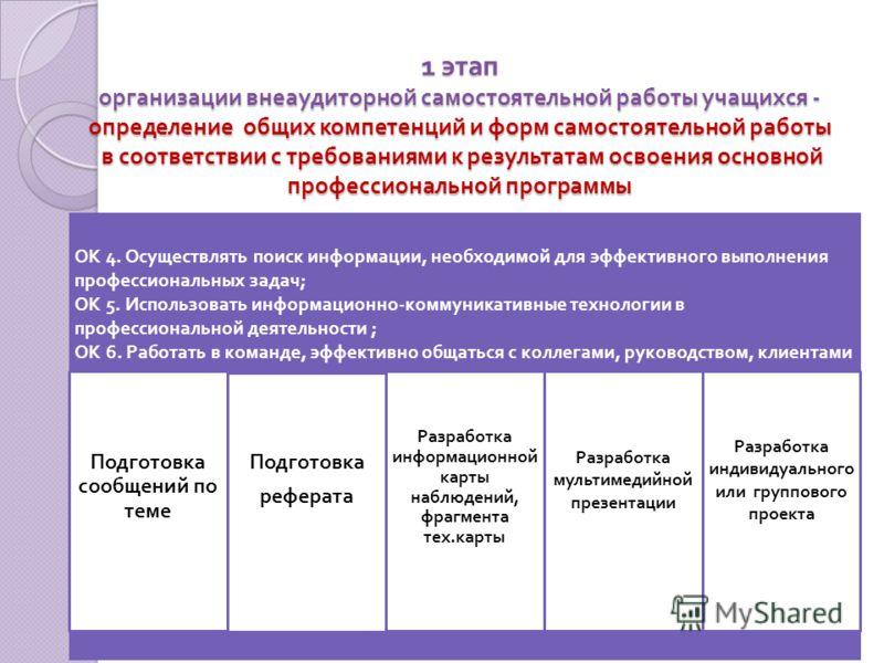 1 этап организации внеаудиторной самостоятельной работы учащихся - определение общих компетенций и форм самостоятельной работы в соответствии с требованиями к результатам освоения основной профессиональной программы ОК 4. Осуществлять поиск информаци