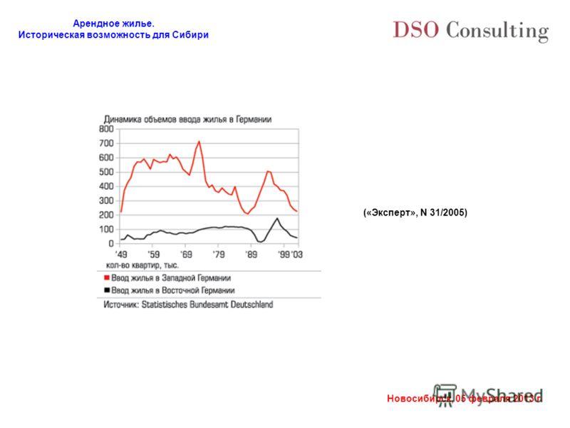 Арендное жилье. Историческая возможность для Сибири Новосибирск, 05 февраля 2013 г. («Эксперт», N 31/2005)