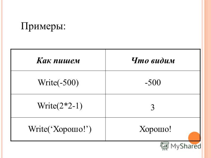 Примеры: Как пишемЧто видим Write(-500)-500 Write(2*2-1) 3 Write(Хорошо!)Хорошо!