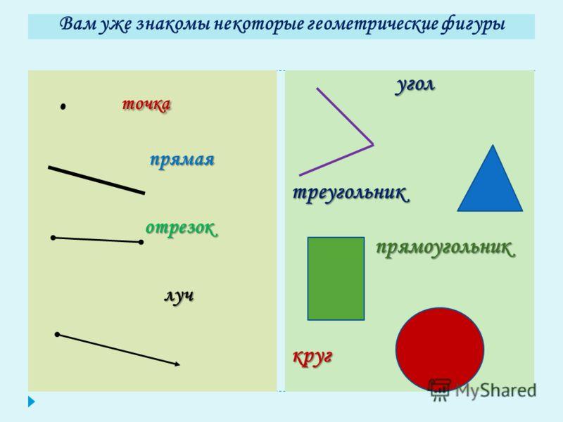 Вам уже знакомы некоторые геометрические фигуры точка. точка прямая отрезок луч луч угол уголтреугольник прямоугольник прямоугольниккруг