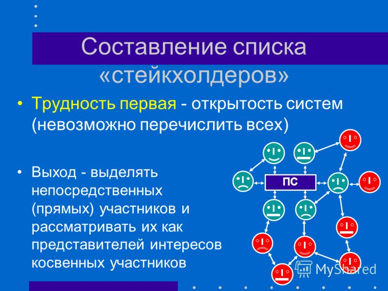 3. Составление списка «стейкхолдеров» Цель - перечислить ВСЕ заинтересованные стороны, чтобы в дальнейшем учесть их интересы Stakeholder