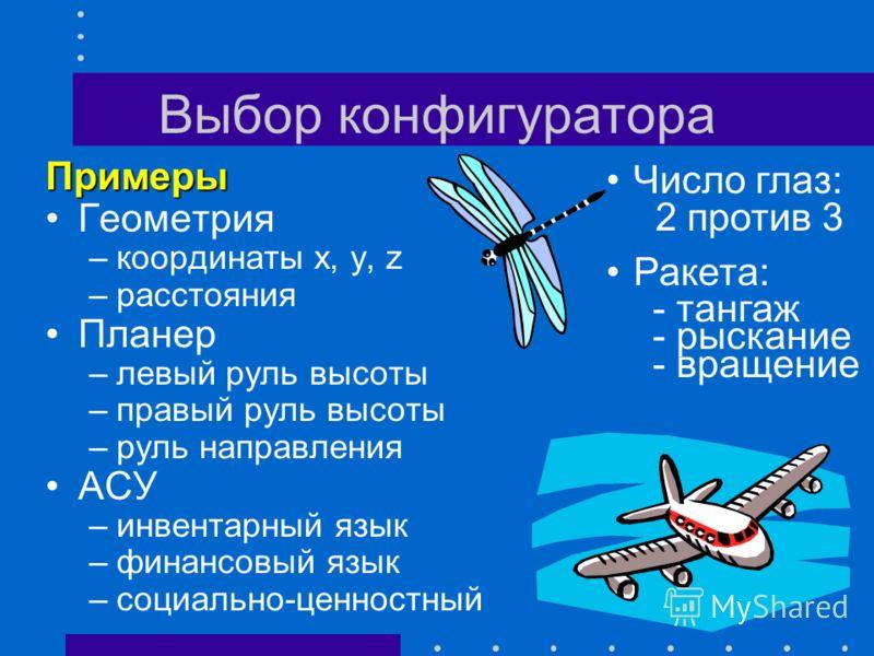 5. Выбор конфигуратора Модель проблемной ситуации - абстрактная, языковая Конфигуратор - минимальный набор языков для адекватного описания проблемной ситуации