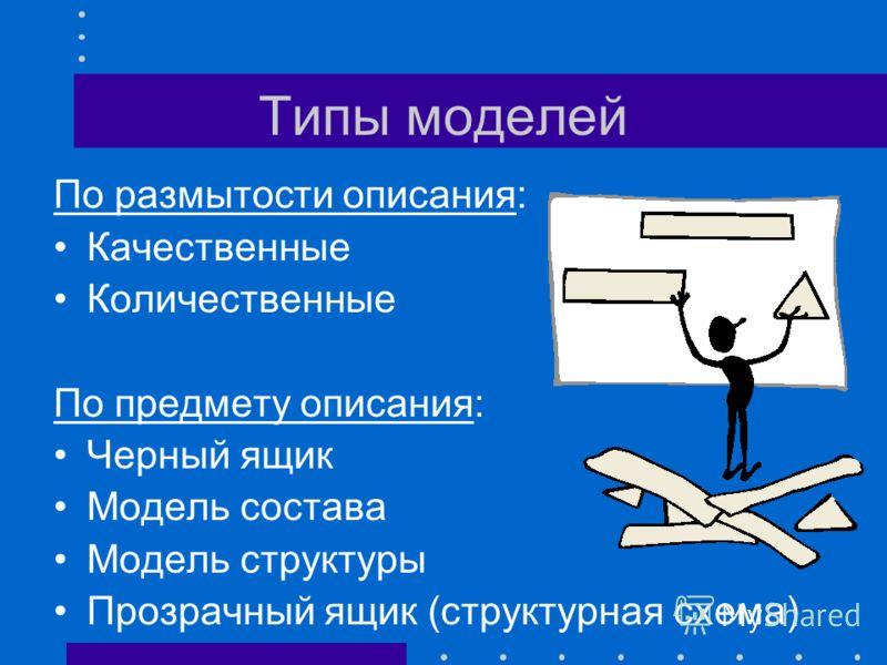 8. Построение моделей Создание новых и развитие имеющихся моделей с учетом сведений, полученных в ходе системного анализа Цель - предсказать реакцию системы на проектируемые вмешательства (получить возможность оценить критерии)