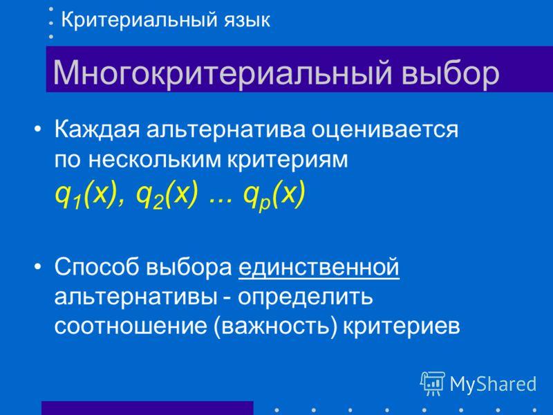Однокритериальный выбор Выбирается альтернатива с максимальным критерием x* = arg { max q(x) } x X Сложность: Тип X Тип q x* X q(x) Критериальный язык