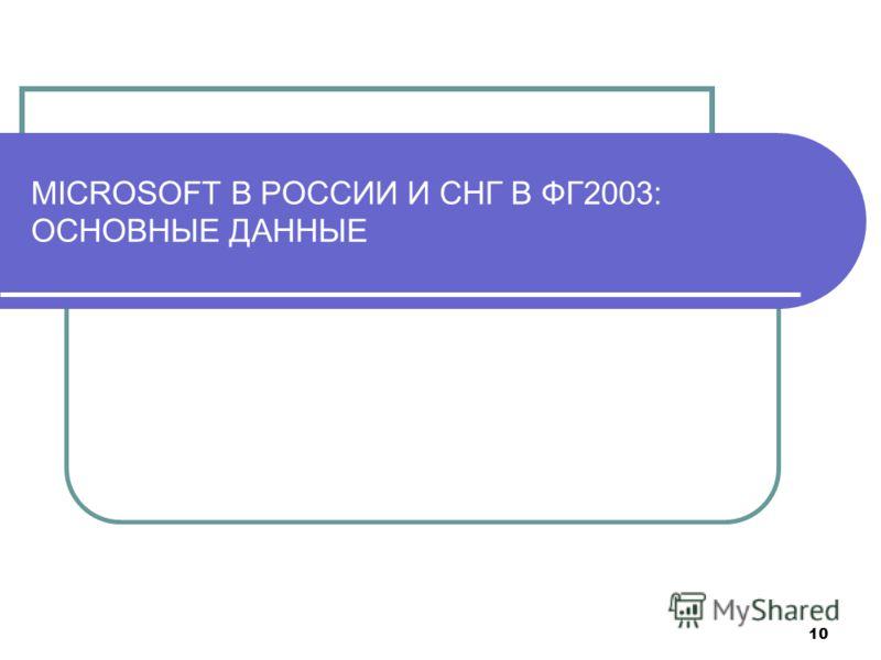 10 MICROSOFT В РОССИИ И СНГ В ФГ2003: ОСНОВНЫЕ ДАННЫЕ