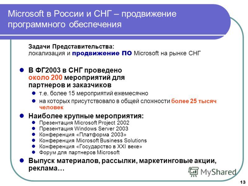 13 Microsoft в России и СНГ – продвижение программного обеспечения Задачи Представительства: локализация и продвижение ПО Microsoft на рынке СНГ В ФГ2003 в СНГ проведено около 200 мероприятий для партнеров и заказчиков т.е. более 15 мероприятий ежеме