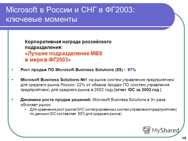 15 Microsoft в России и СНГ в ФГ2003: ключевые моменты Рост продаж ПО Microsoft Business Solutions ($$) - 97% Microsoft Business Solutions 1 на рынке систем управления предприятием для среднего рынка России: 22% от объема продаж ПО (систем управления