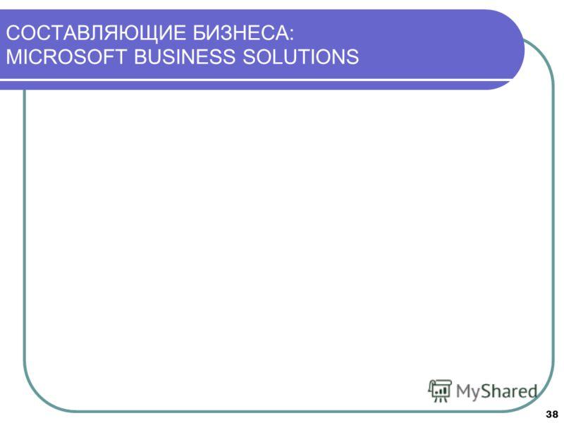 38 СОСТАВЛЯЮЩИЕ БИЗНЕСА: MICROSOFT BUSINESS SOLUTIONS
