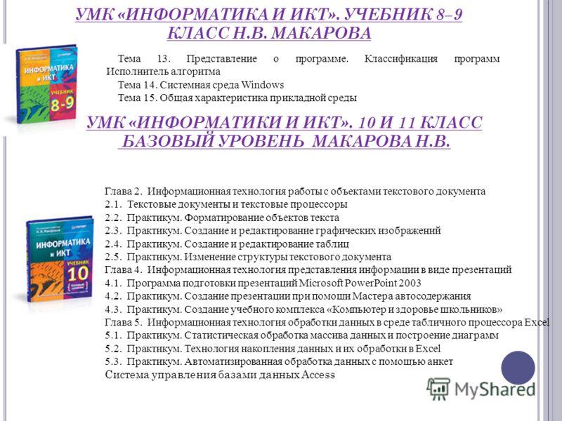 Информатика И Икт Учебник Макарова.Rar