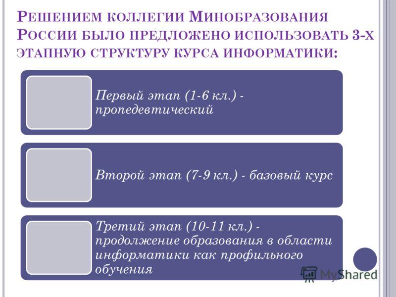 Первый этап (1-6 кл.) - пропедевтический Второй этап (7-9 кл.) - базовый курс Третий этап (10-11 кл.) - продолжение образования в области информатики как профильного обучения Р ЕШЕНИЕМ КОЛЛЕГИИ М ИНОБРАЗОВАНИЯ Р ОССИИ БЫЛО ПРЕДЛОЖЕНО ИСПОЛЬЗОВАТЬ 3-