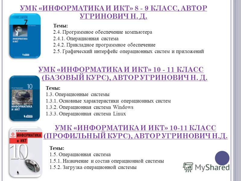 УМК «ИНФОРМАТИКА И ИКТ» 8 - 9 КЛАСС, АВТОР УГРИНОВИЧ Н. Д. УМК «ИНФОРМАТИКА И ИКТ» 10 - 11 КЛАСС (БАЗОВЫЙ КУРС), АВТОР УГРИНОВИЧ Н. Д. Темы: 2.4. Программное обеспечение компьютера 2.4.1. Операционная система 2.4.2. Прикладное программное обеспечение