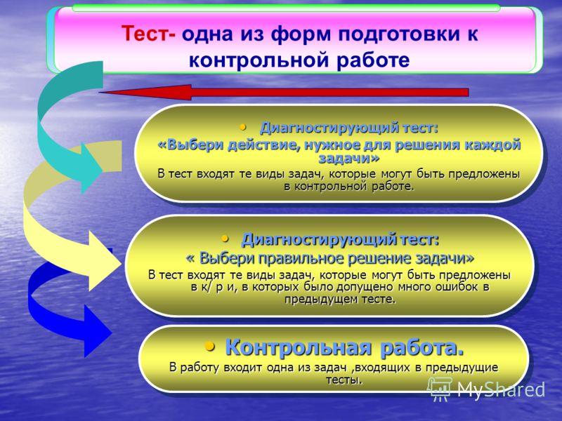 Диагностирующий тест: Диагностирующий тест: «Выбери действие, нужное для решения каждой задачи» В тест входят те виды задач, которые могут быть предложены в контрольной работе. Диагностирующий тест: Диагностирующий тест: «Выбери действие, нужное для