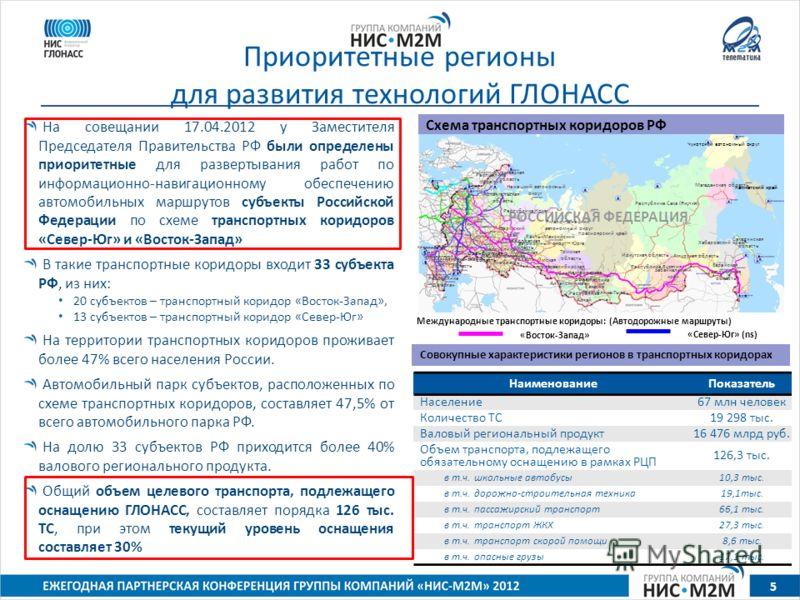 Приоритетные регионы для развития технологий ГЛОНАСС 5 На совещании 17.04.2012 у Заместителя Председателя Правительства РФ были определены приоритетные для развертывания работ по информационно-навигационному обеспечению автомобильных маршрутов субъек