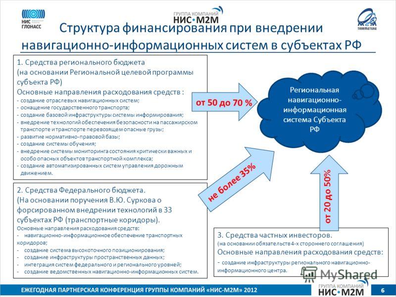 Структура финансирования при внедрении навигационно-информационных систем в субъектах РФ 6 Региональная навигационно- информационная система Субъекта РФ 1. Средства регионального бюджета (на основании Региональной целевой программы субъекта РФ) Основ