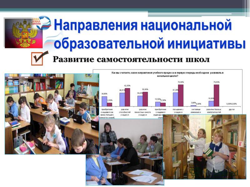 Направления национальной образовательной инициативы Развитие самостоятельности школ