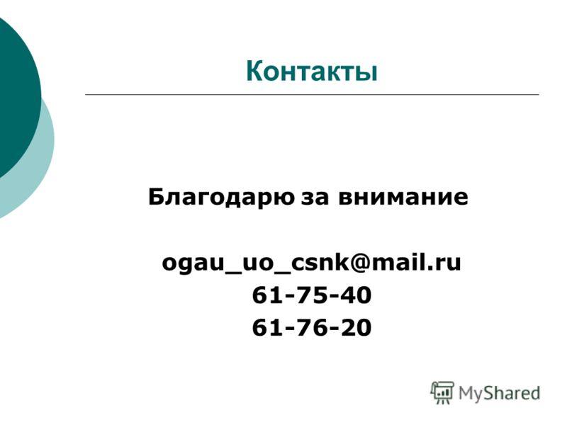 Контакты Благодарю за внимание ogau_uo_csnk@mail.ru 61-75-40 61-76-20