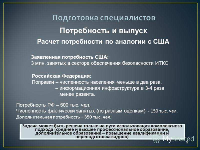 9 Расчет потребности по аналогии с США Заявленная потребность США: 3 млн. занятых в секторе обеспечения безопасности ИТКС Российская Федерация: Поправки – численность населения меньше в два раза, – информационная инфраструктура в 3-4 раза менее разви