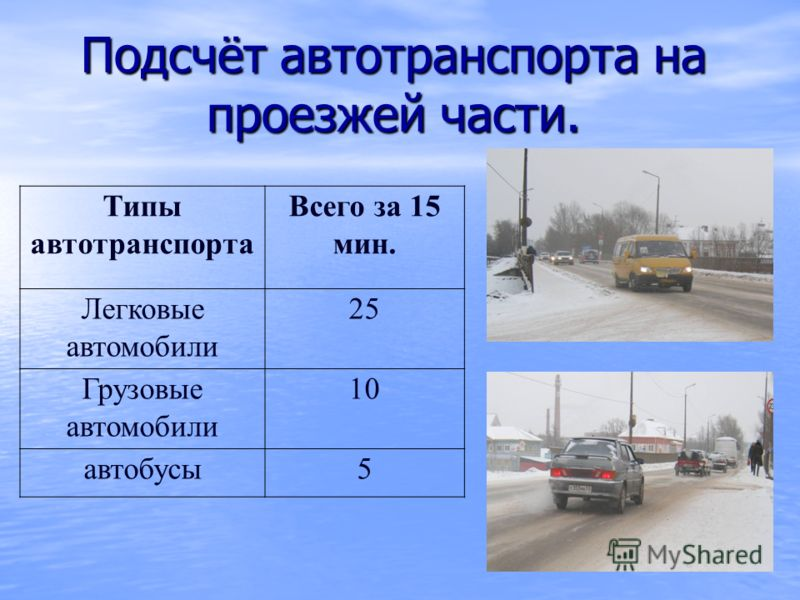 Подсчёт автотранспорта на проезжей части. Типы автотранспорта Всего за 15 мин. Легковые автомобили 25 Грузовые автомобили 10 автобусы5