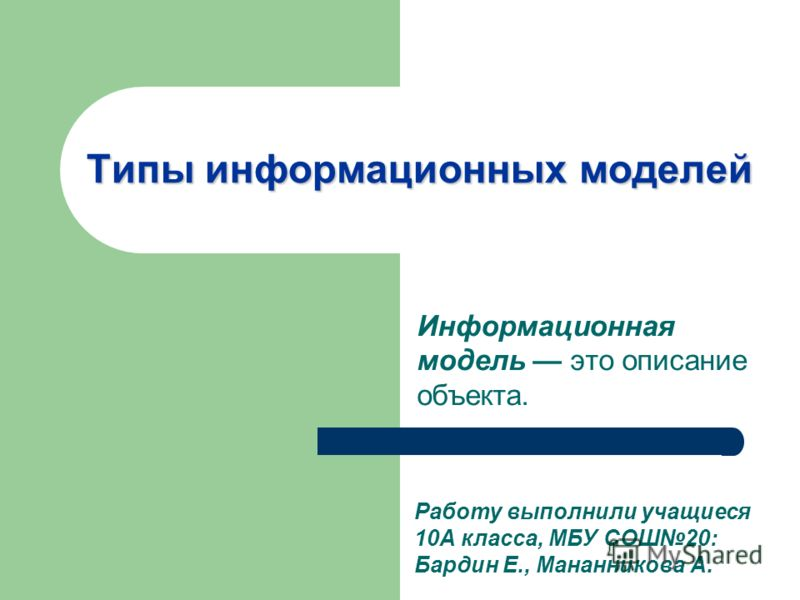Типы информационных моделей Информационная модель это описание объекта. Работу выполнили учащиеся 10А класса, МБУ СОШ20: Бардин Е., Мананникова А.