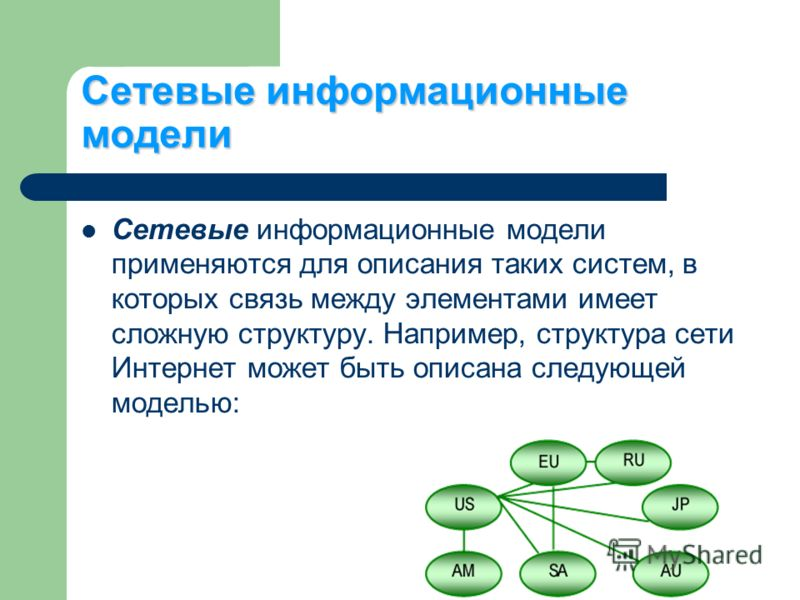 Сетевые информационные модели Сетевые информационные модели применяются для описания таких систем, в которых связь между элементами имеет сложную структуру. Например, структура сети Интернет может быть описана следующей моделью: