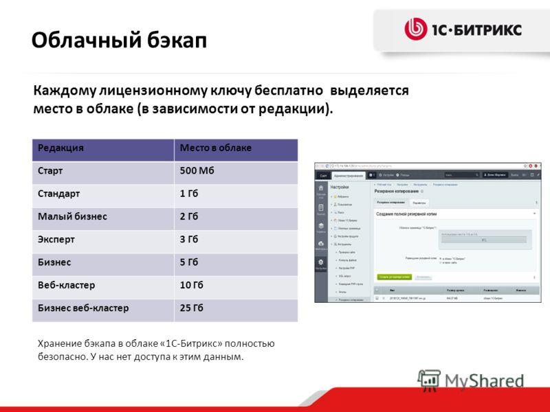 Облачный бэкап Каждому лицензионному ключу бесплатно выделяется место в облаке (в зависимости от редакции). РедакцияМесто в облаке Старт500 Мб Стандарт1 Гб Малый бизнес2 Гб Эксперт3 Гб Бизнес5 Гб Веб-кластер10 Гб Бизнес веб-кластер25 Гб Хранение бэка