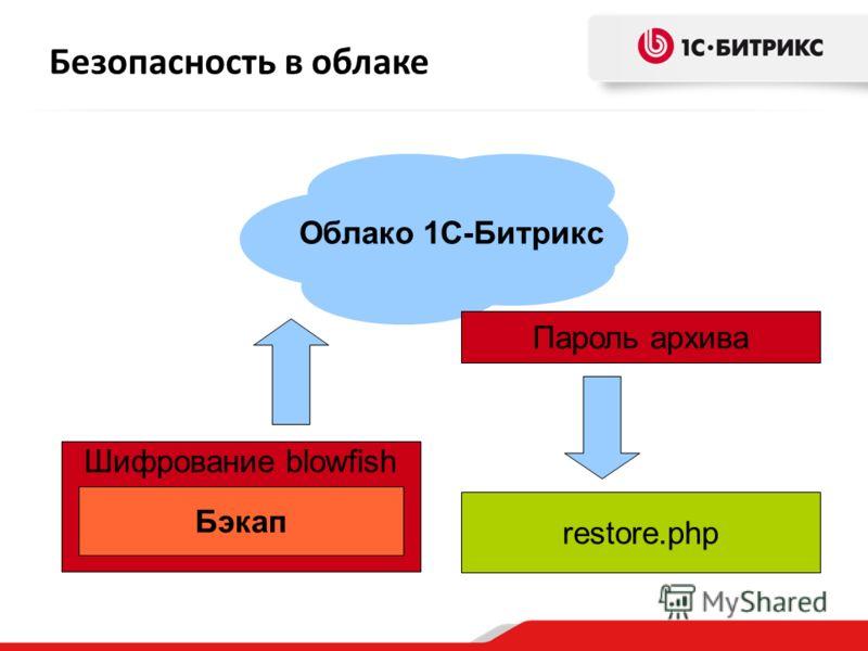 Шифрование blowfish Безопасность в облаке Бэкап Облако 1С-Битрикс restore.php Пароль архива