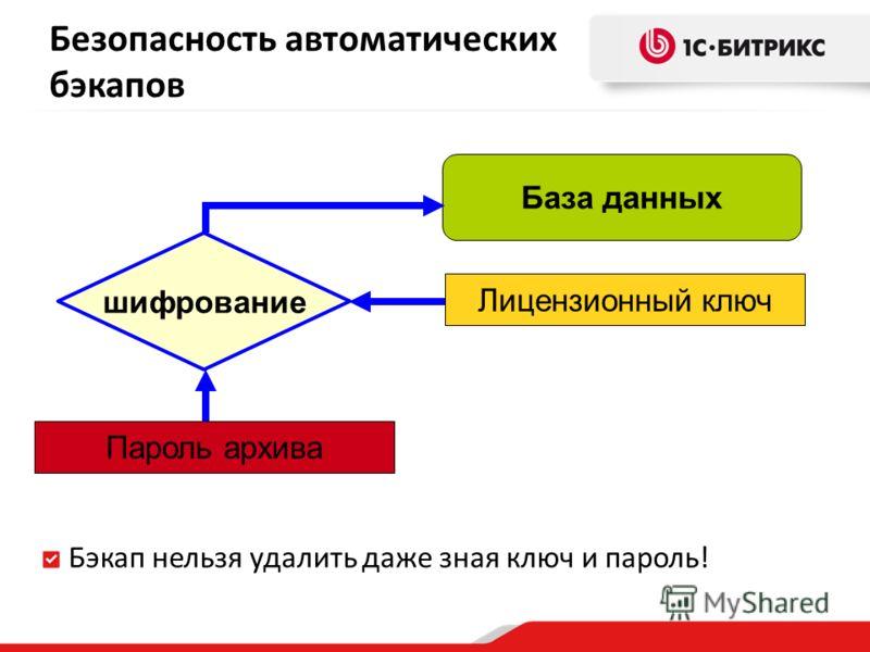 Безопасность автоматических бэкапов База данных Пароль архива шифрование Лицензионный ключ Бэкап нельзя удалить даже зная ключ и пароль!