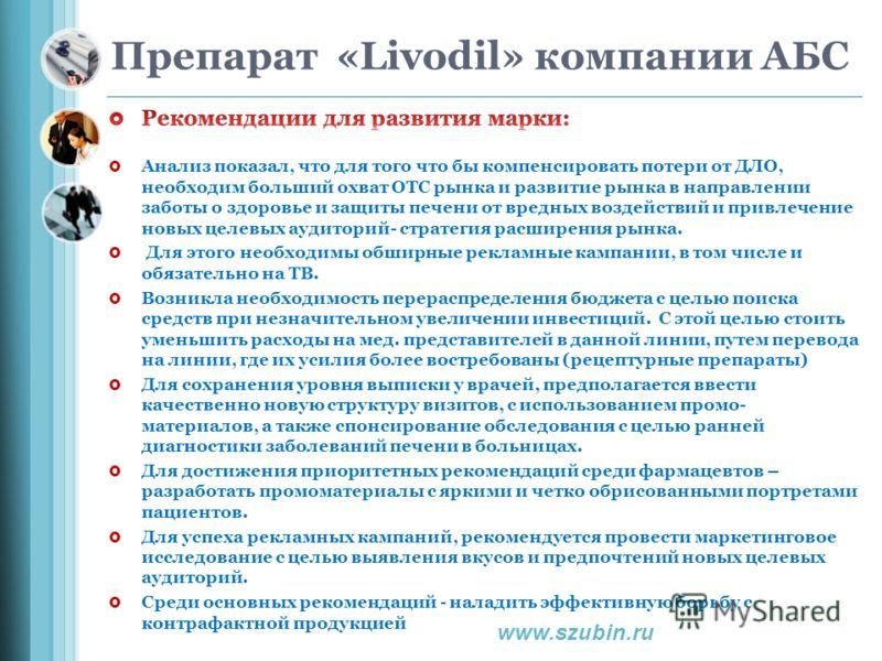 Препарат «Livodil» компании АБC www.szubin.ru