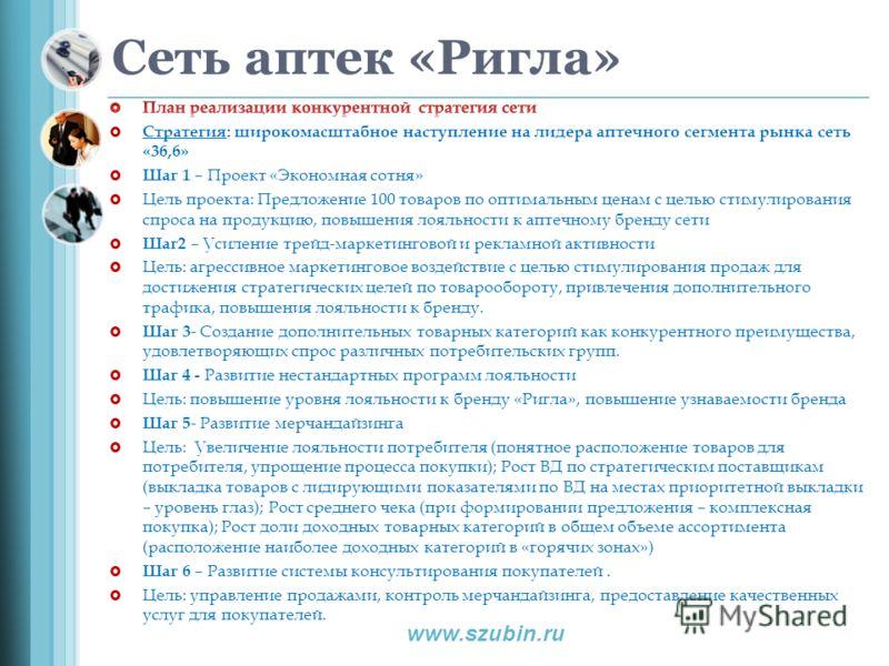 Сеть аптек «Ригла» www.szubin.ru