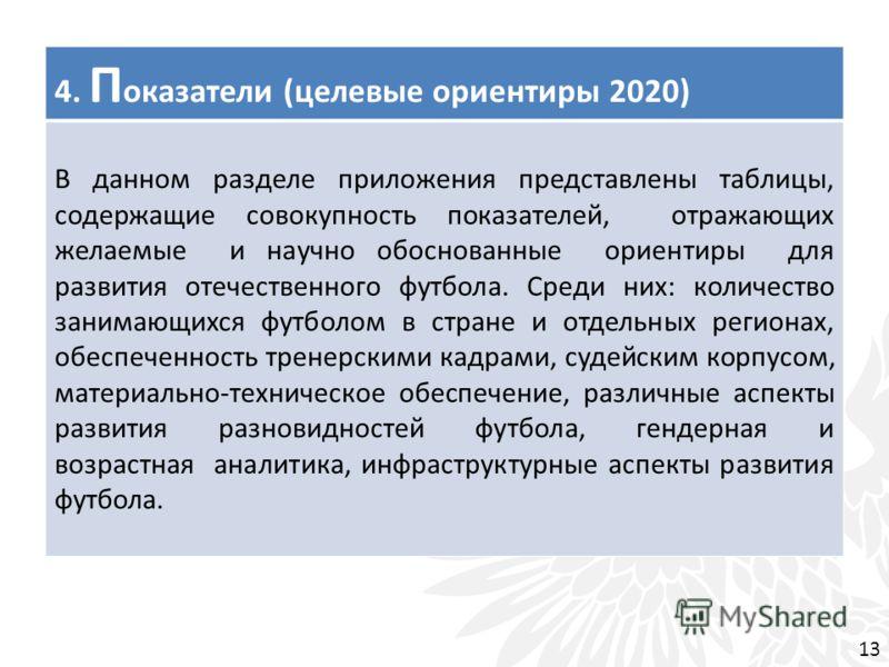 4. П оказатели (целевые ориентиры 2020) В данном разделе приложения представлены таблицы, содержащие совокупность показателей, отражающих желаемые и научно обоснованные ориентиры для развития отечественного футбола. Среди них: количество занимающихся