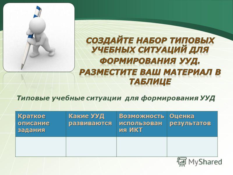 Типовые учебные ситуации для формирования УУД Краткое описание задания Какие УУД развиваются Возможность использован ия ИКТ Оценка результатов