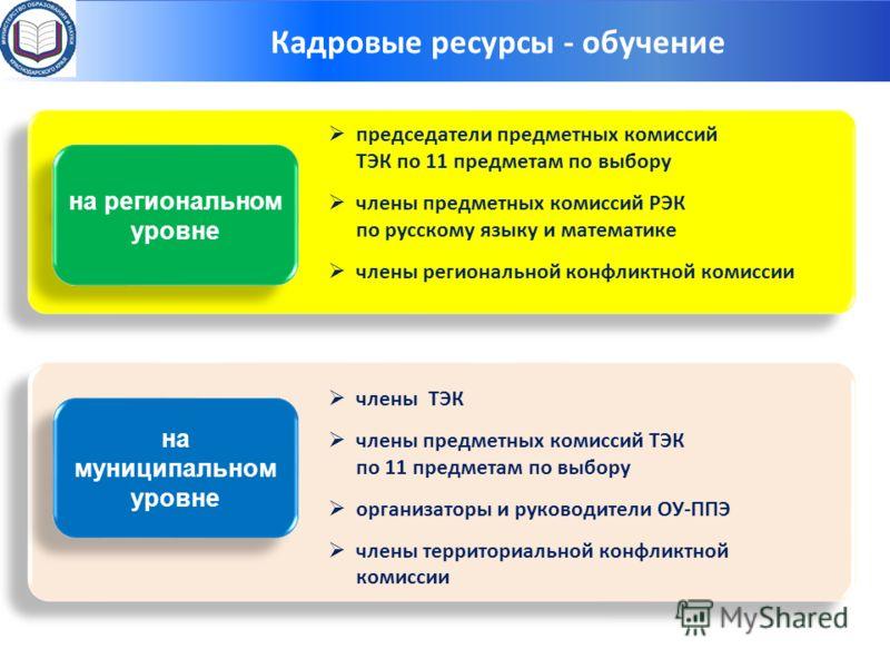 Ресурсы: 1. Материально – технические 3. Информационные 4. Результат как ресурс развития Структуры – организаторы ГИА-9 на региональном уровне председатели предметных комиссий ТЭК по 11 предметам по выбору члены предметных комиссий РЭК по русскому яз