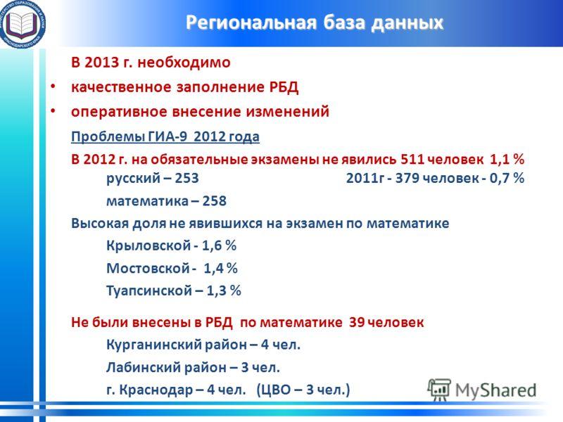 Региональная база данных В 2013 г. необходимо качественное заполнение РБД оперативное внесение изменений Проблемы ГИА-9 2012 года В 2012 г. на обязательные экзамены не явились 511 человек 1,1 % русский – 253 2011г - 379 человек - 0,7 % математика – 2