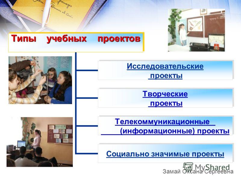 Типы учебных проектов Исследовательские проекты Творческие проекты Телекоммуникационные (информационные) проекты Социально значимые проекты Замай Оксана Сергеевна