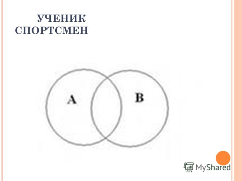 УЧЕНИК СПОРТСМЕН