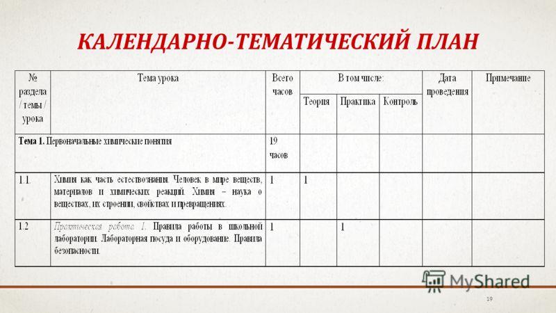 19 КАЛЕНДАРНО-ТЕМАТИЧЕСКИЙ ПЛАН