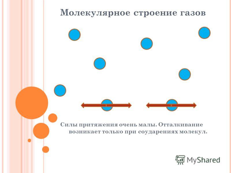 Молекулярное строение газов Силы притяжения очень малы. Отталкивание возникает только при соударениях молекул.