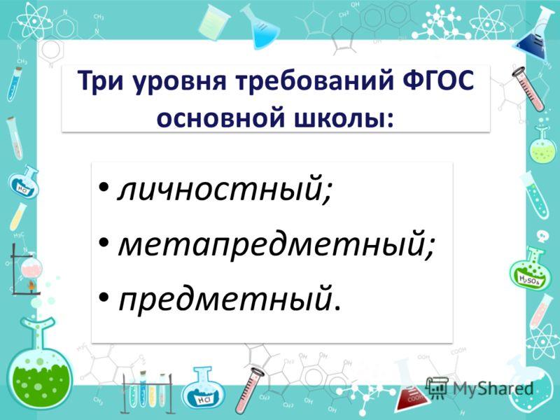 Три уровня требований ФГОС основной школы: личностный; метапредметный; предметный. личностный; метапредметный; предметный.