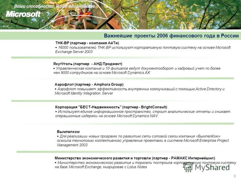 6 Важнейшие проекты 2006 финансового года в России ТНК-BP (партнер - компания АйТи) 16000 пользователей ТНК-BP используют корпоративную почтовую систему на основе Microsoft Exchange Server 2003 Аэрофлот (партнер - Amphora Group) Аэрофлот повышает эфф